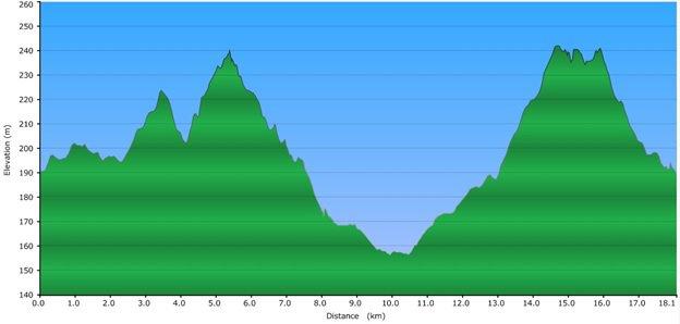 ms_biking_elevation_4