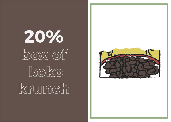 Your daily sugar intake looks like 20 percent of a box of Koko Krunch