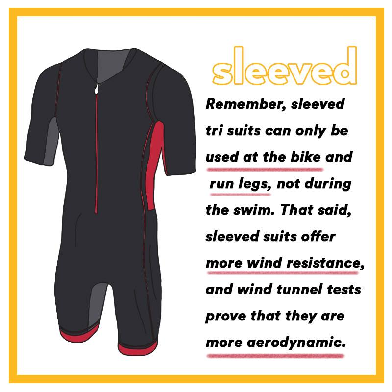 4 things to look for in a tri suit
