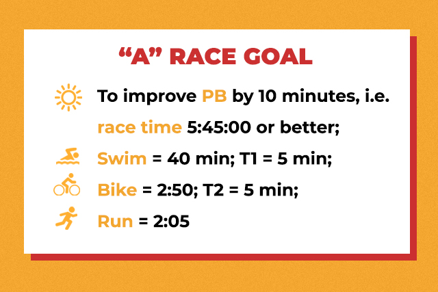 A specific goal for your triathlon season should be detailed and measurable