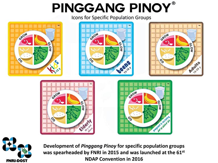 """The development of the """"Pinggang Pinoy"""" for specific population groups was spearheaded by FNRI in 2015 and was launched during the 61st NDAP convention in 2016."""