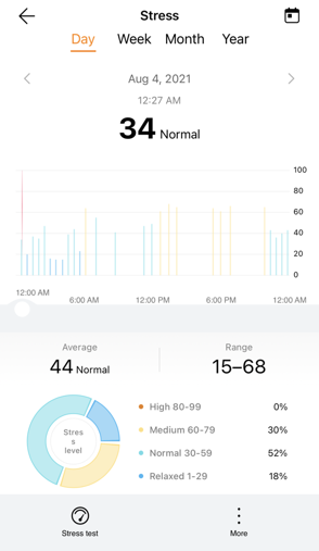 """Count on the HUAWEI Watch 3's """"TruRelax"""" app to monitor your stress levels"""