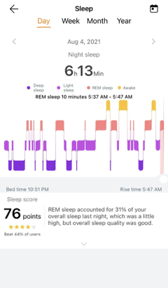 """HUAWEI WATCH 3's """"TruSleep"""" feature gives a colorful assessment of your sleep cycle"""